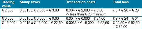 how to sell transfer unlisted shares